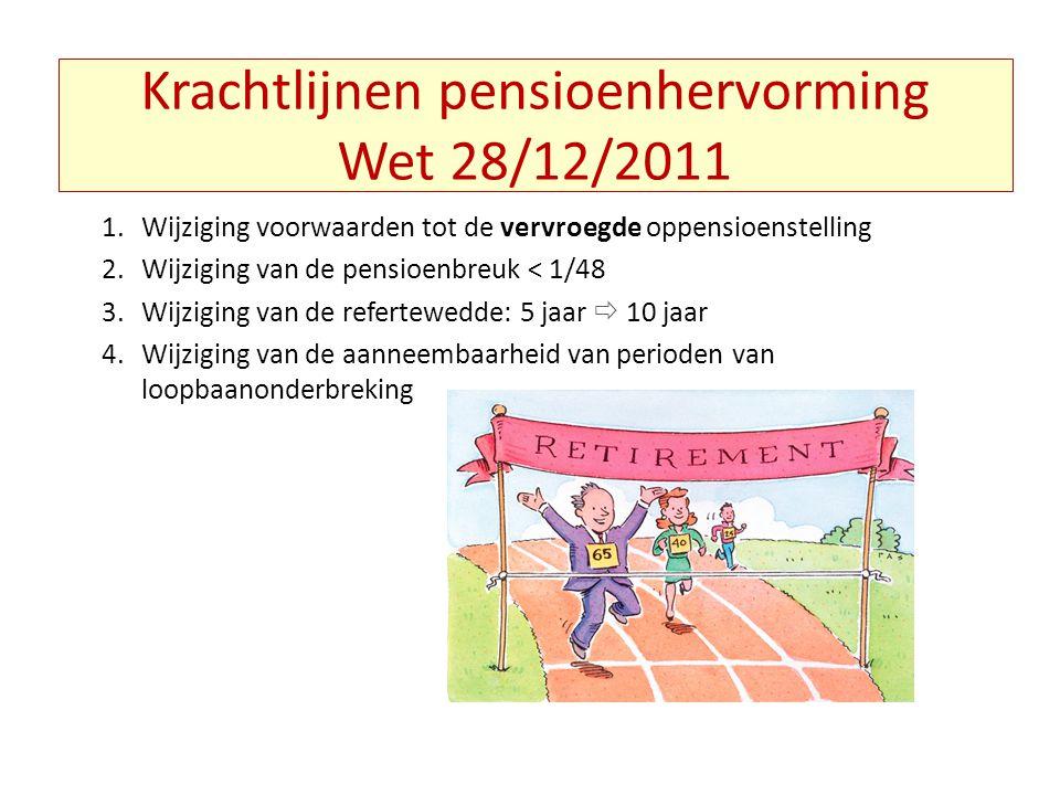 Krachtlijnen pensioenhervorming Wet 28/12/2011 1.Wijziging voorwaarden tot de vervroegde oppensioenstelling 2.Wijziging van de pensioenbreuk < 1/48 3.Wijziging van de refertewedde: 5 jaar  10 jaar 4.Wijziging van de aanneembaarheid van perioden van loopbaanonderbreking