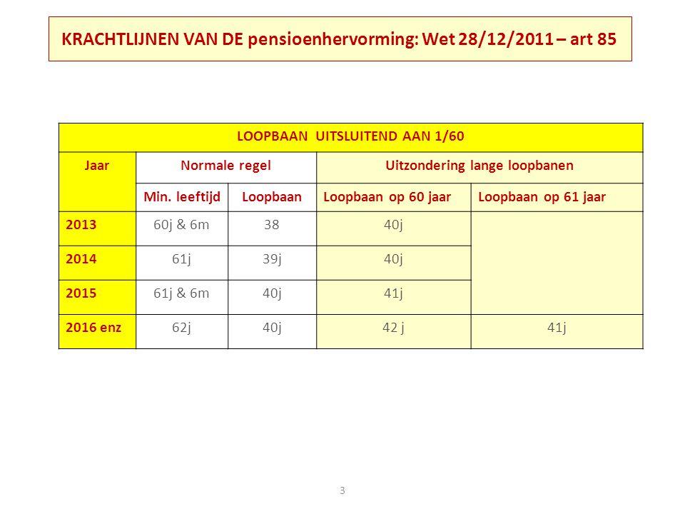 Krachtlijnen pensioenhervorming: Wet 28/12/2011 LOOPBAANONDERDREKING 14 HOOFDREGEL: Aanneembaarheid LO gedurende de ganse loopbaan ofwel Gratis 12 maanden voltijdse of deeltijdse (1/2 -1/3 -1/4-1/5) LO + 24 maand met kind ten laste, jonger is dan 6 jaar ofwel Gratis 60 maanden indien uitsluitend 1/5 LO + Gratis: Thematische LO over ganse loopbaan