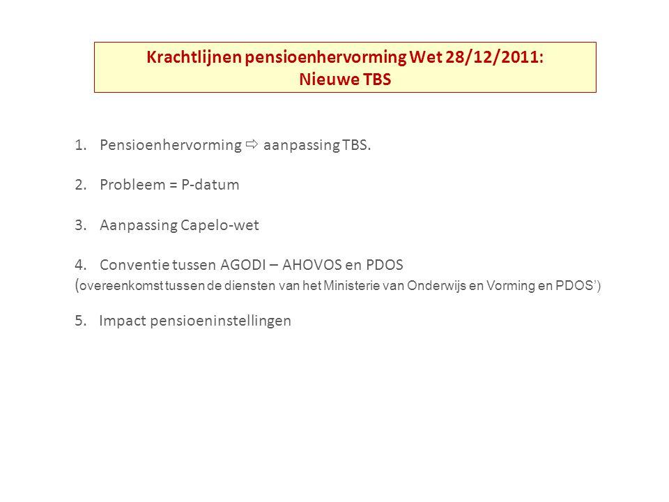 Krachtlijnen pensioenhervorming Wet 28/12/2011: Nieuwe TBS 1.Pensioenhervorming  aanpassing TBS. 2.Probleem = P-datum 3.Aanpassing Capelo-wet 4.Conve