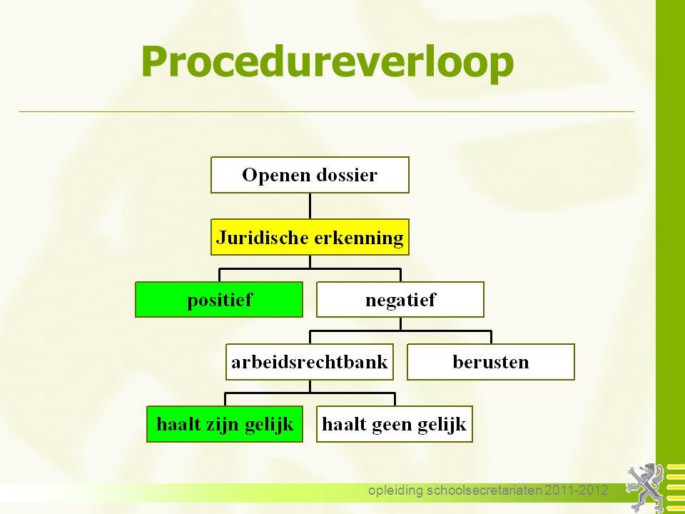 opleiding schoolsecretariaten 2011-2012 Procedureverloop OPENEN DOSSIER JURIDISCHE ERKENNING - positief - negatief Berusten Arbeidsrechtbank