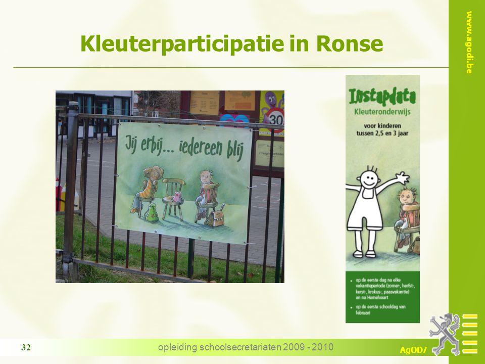 www.agodi.be AgODi opleiding schoolsecretariaten 2009 - 2010 32 Kleuterparticipatie in Ronse