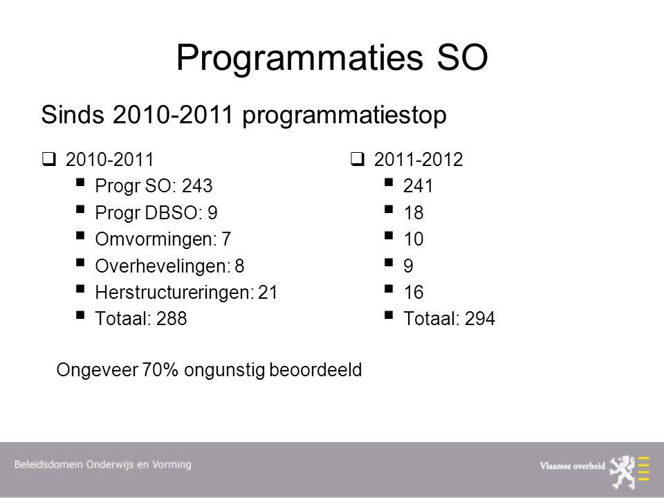 Programmaties SO  2010-2011  Progr SO: 243  Progr DBSO: 9  Omvormingen: 7  Overhevelingen: 8  Herstructureringen: 21  Totaal: 288  2011-2012 