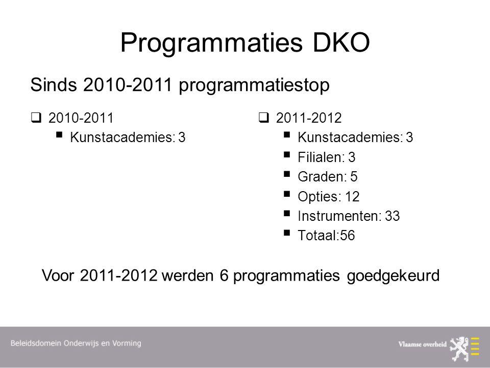 Programmaties DKO  2010-2011  Kunstacademies: 3  2011-2012  Kunstacademies: 3  Filialen: 3  Graden: 5  Opties: 12  Instrumenten: 33  Totaal:5