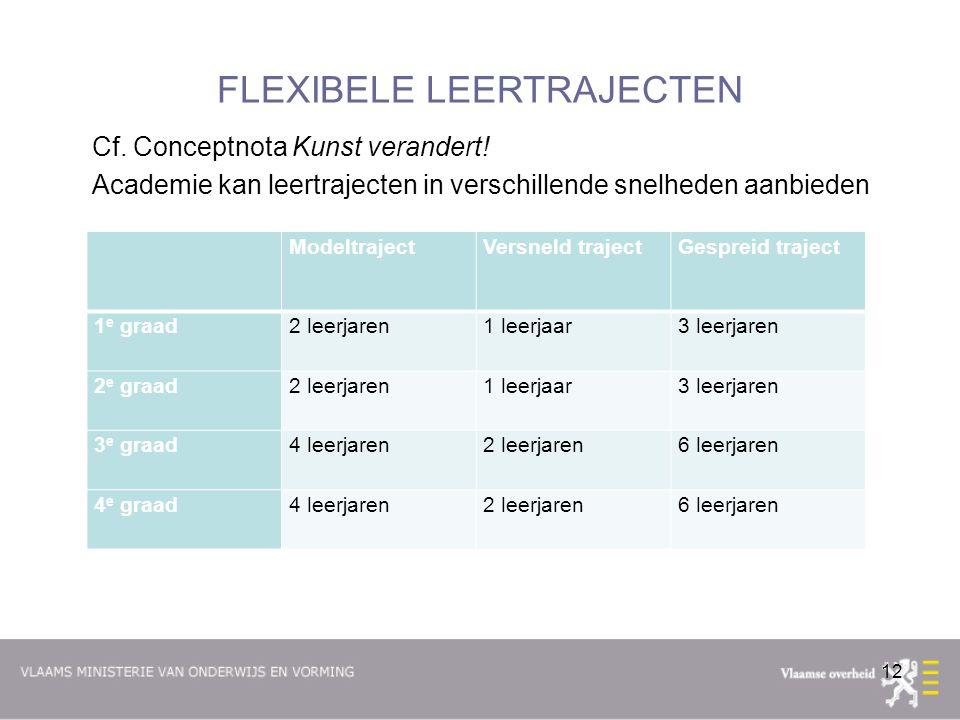 12 FLEXIBELE LEERTRAJECTEN Cf. Conceptnota Kunst verandert.