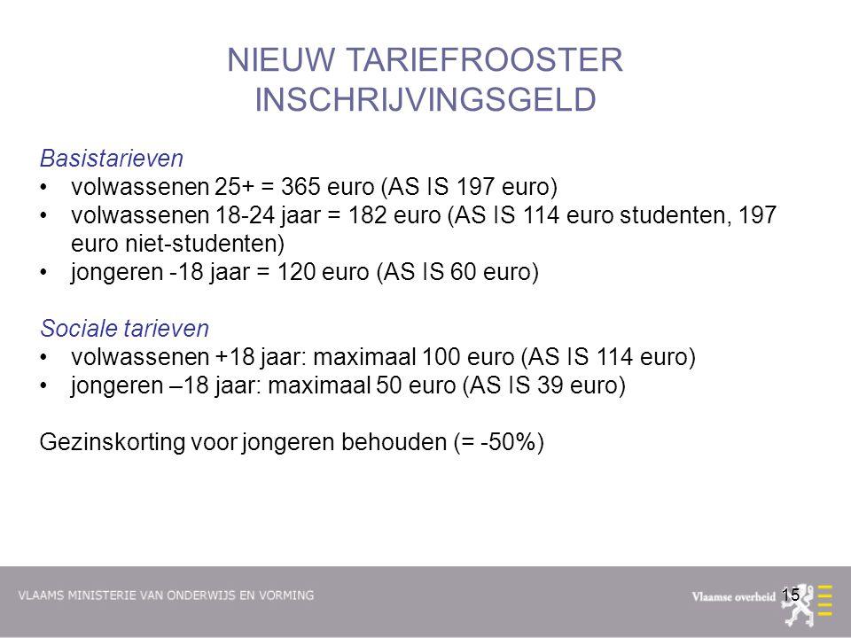 15 NIEUW TARIEFROOSTER INSCHRIJVINGSGELD Basistarieven volwassenen 25+ = 365 euro (AS IS 197 euro) volwassenen 18-24 jaar = 182 euro (AS IS 114 euro studenten, 197 euro niet-studenten) jongeren -18 jaar = 120 euro (AS IS 60 euro) Sociale tarieven volwassenen +18 jaar: maximaal 100 euro (AS IS 114 euro) jongeren –18 jaar: maximaal 50 euro (AS IS 39 euro) Gezinskorting voor jongeren behouden (= -50%)