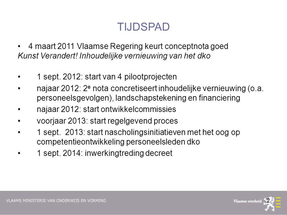 2 TIJDSPAD 4 maart 2011 Vlaamse Regering keurt conceptnota goed Kunst Verandert.