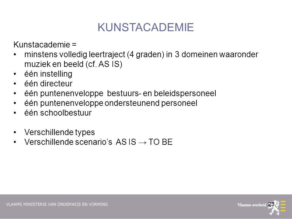 23 KUNSTACADEMIE Kunstacademie = minstens volledig leertraject (4 graden) in 3 domeinen waaronder muziek en beeld (cf.