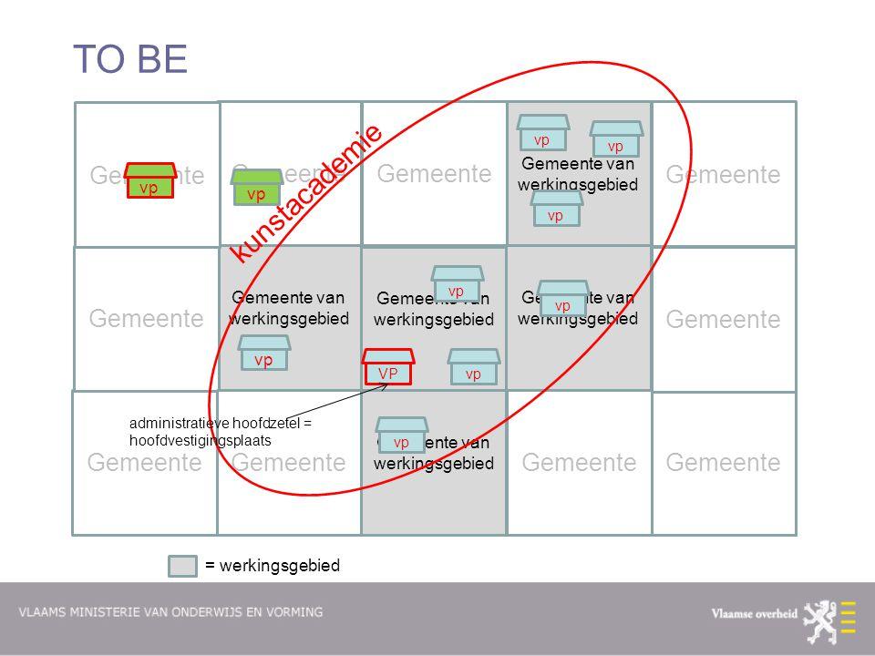 Gemeente van werkingsgebied Gemeente vp VP vp kunstacademie = werkingsgebied vp TO BE vp administratieve hoofdzetel = hoofdvestigingsplaats