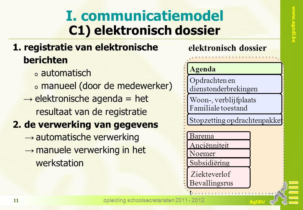 www.agodi.be AgODi opleiding schoolsecretariaten 2011 - 2012 11 1.