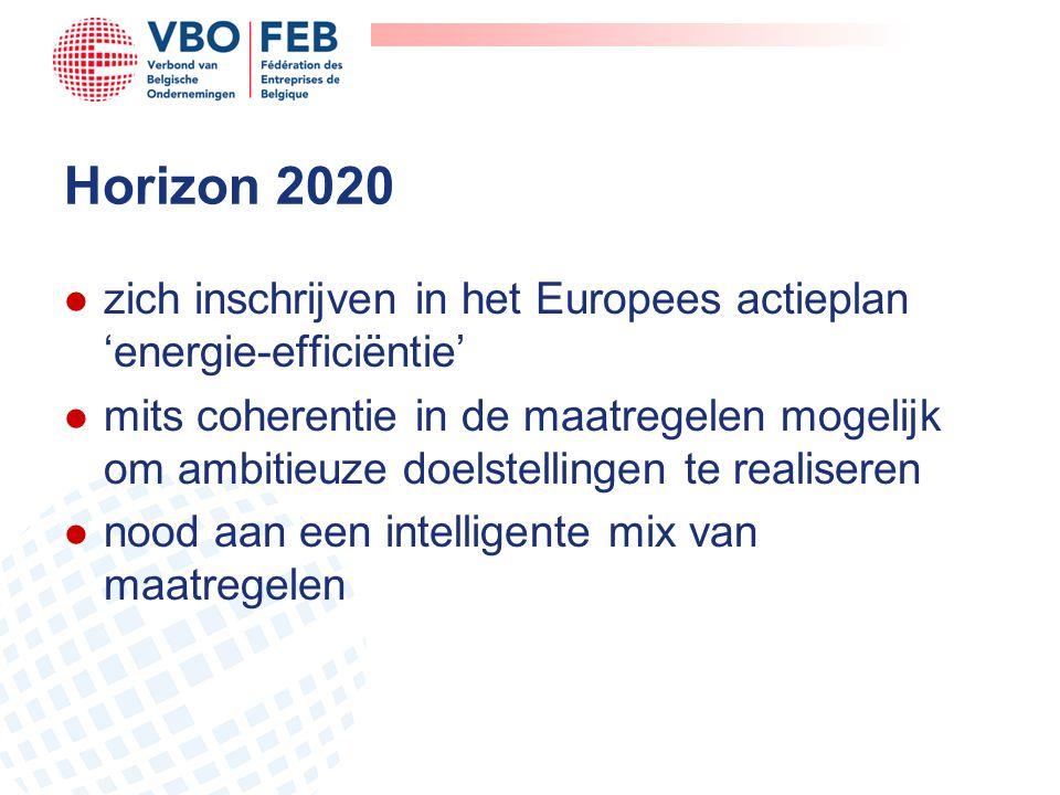 Horizon 2020 l zich inschrijven in het Europees actieplan 'energie-efficiëntie' l mits coherentie in de maatregelen mogelijk om ambitieuze doelstellin