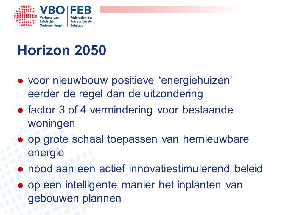 Horizon 2050 l voor nieuwbouw positieve 'energiehuizen' eerder de regel dan de uitzondering l factor 3 of 4 vermindering voor bestaande woningen l op