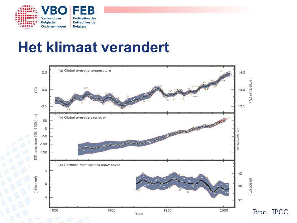 Het klimaat verandert Bron: IPCC