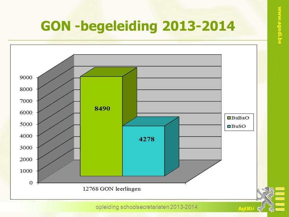 www.agodi.be AgODi opleiding schoolsecretariaten 2013-2014 GON -begeleiding 2013-2014