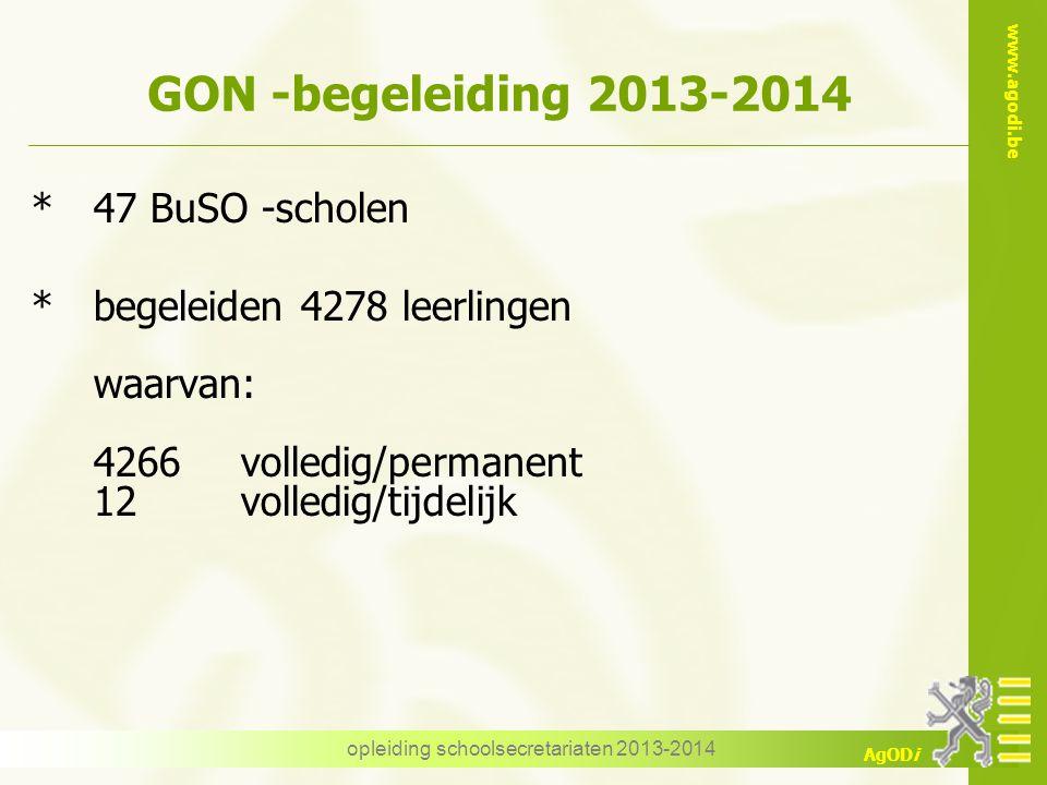 www.agodi.be AgODi opleiding schoolsecretariaten 2013-2014 GON -begeleiding 2013-2014 *47 BuSO -scholen *begeleiden 4278 leerlingen waarvan: 4266volle