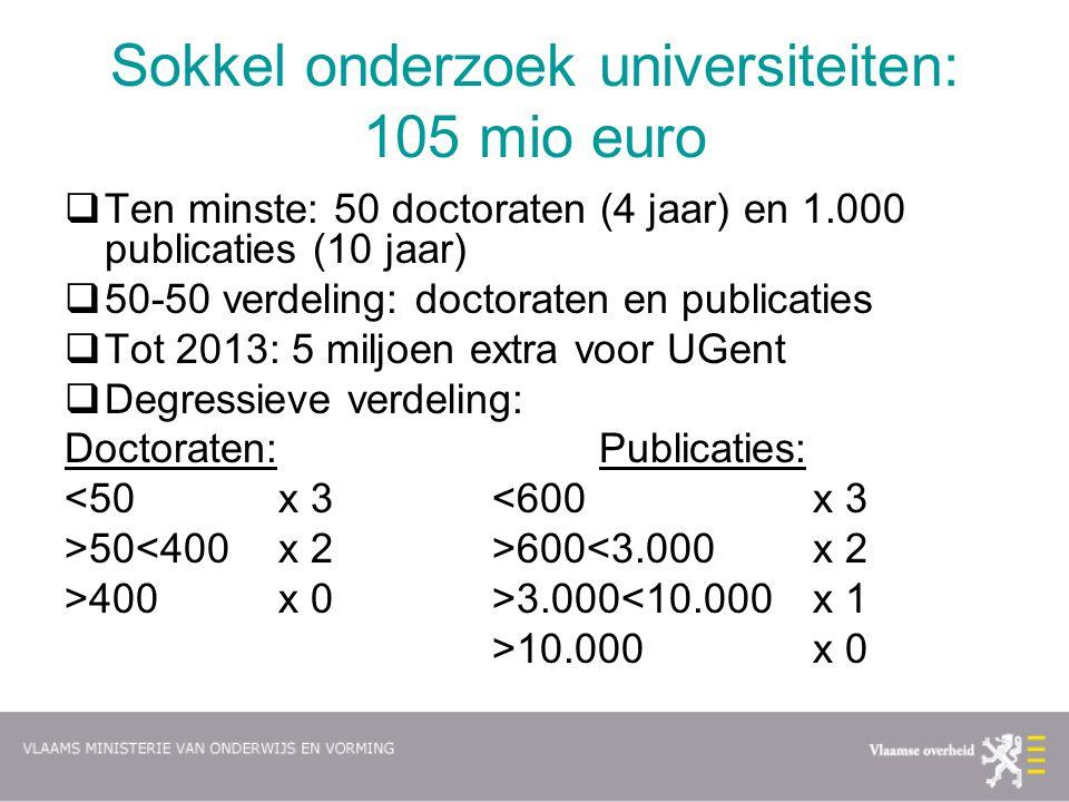 Sokkel onderzoek universiteiten: 105 mio euro  Ten minste: 50 doctoraten (4 jaar) en 1.000 publicaties (10 jaar)  50-50 verdeling: doctoraten en pub