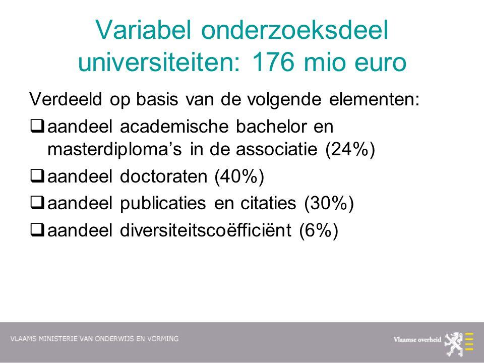 Variabel onderzoeksdeel universiteiten: 176 mio euro Verdeeld op basis van de volgende elementen:  aandeel academische bachelor en masterdiploma's in