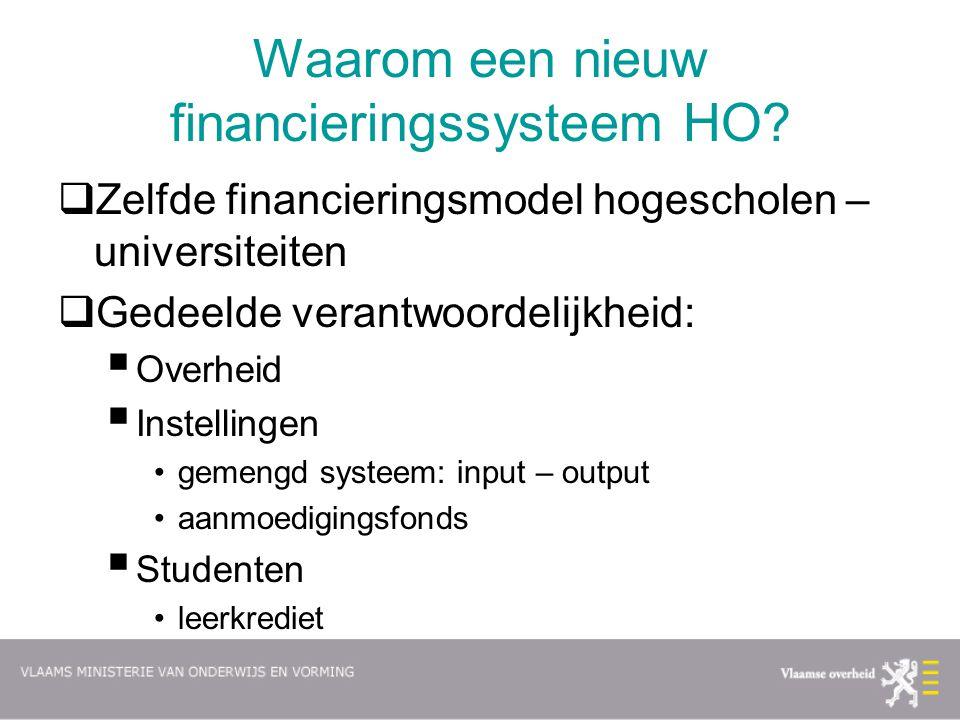 Waarom een nieuw financieringssysteem HO?  Zelfde financieringsmodel hogescholen – universiteiten  Gedeelde verantwoordelijkheid:  Overheid  Inste