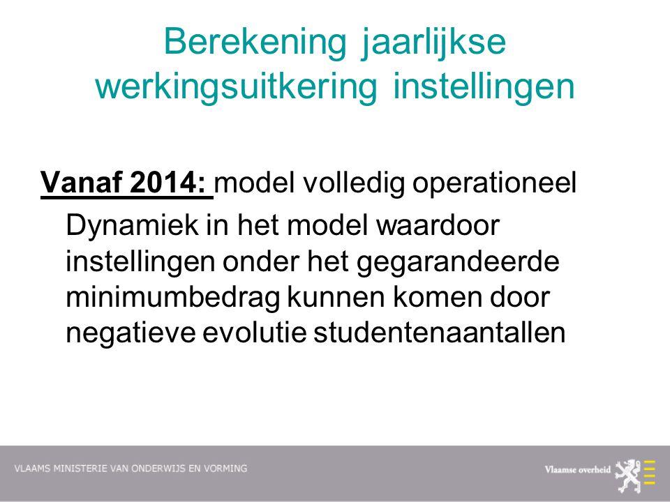Berekening jaarlijkse werkingsuitkering instellingen Vanaf 2014: model volledig operationeel Dynamiek in het model waardoor instellingen onder het geg