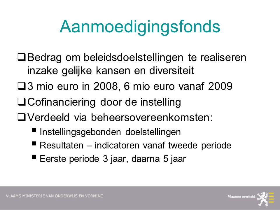 Aanmoedigingsfonds  Bedrag om beleidsdoelstellingen te realiseren inzake gelijke kansen en diversiteit  3 mio euro in 2008, 6 mio euro vanaf 2009 