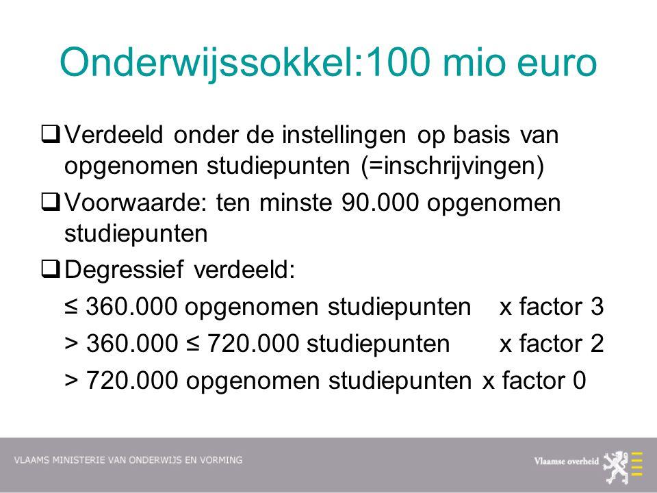 Onderwijssokkel:100 mio euro  Verdeeld onder de instellingen op basis van opgenomen studiepunten (=inschrijvingen)  Voorwaarde: ten minste 90.000 op