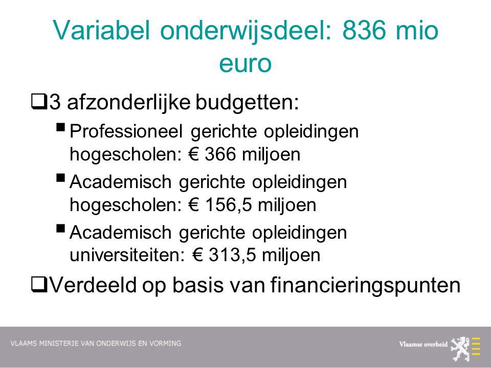 Variabel onderwijsdeel: 836 mio euro  3 afzonderlijke budgetten:  Professioneel gerichte opleidingen hogescholen: € 366 miljoen  Academisch gericht