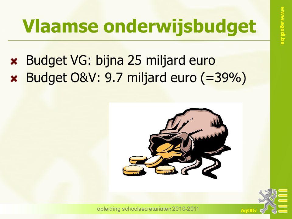 www.agodi.be AgODi opleiding schoolsecretariaten 2010-2011 Vlaamse onderwijsbudget Budget VG: bijna 25 miljard euro Budget O&V: 9.7 miljard euro (=39%