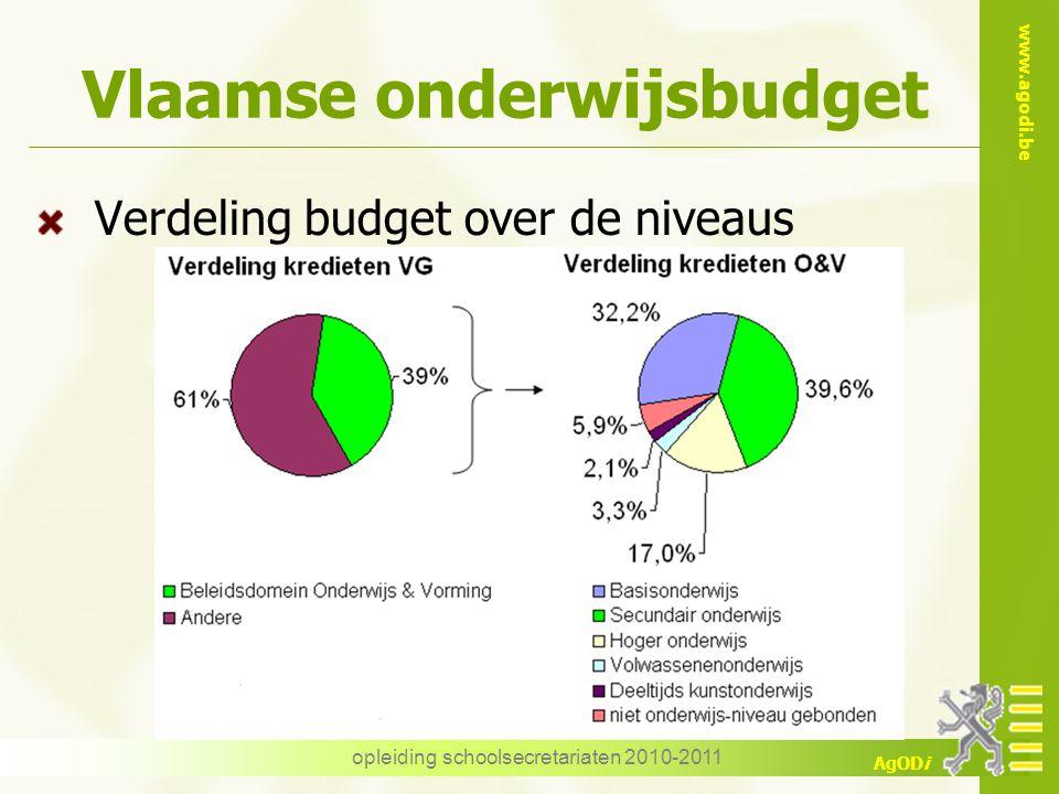 www.agodi.be AgODi opleiding schoolsecretariaten 2010-2011 Vlaamse onderwijsbudget Verdeling budget over de niveaus
