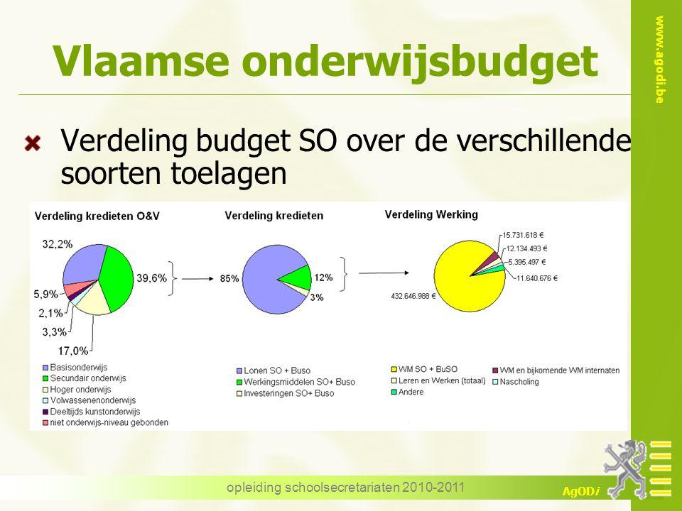 www.agodi.be AgODi opleiding schoolsecretariaten 2010-2011 Vlaamse onderwijsbudget Verdeling budget SO over de verschillende soorten toelagen
