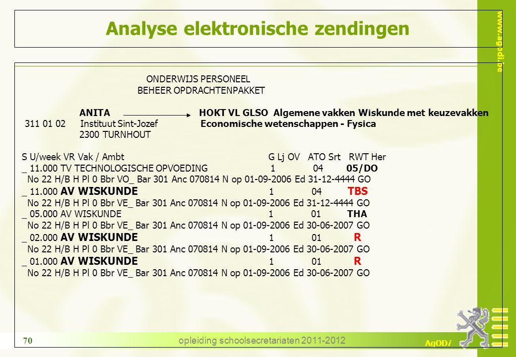 www.agodi.be AgODi opleiding schoolsecretariaten 2011-2012 70 Analyse elektronische zendingen ONDERWIJS PERSONEEL BEHEER OPDRACHTENPAKKET ANITA HOKT V