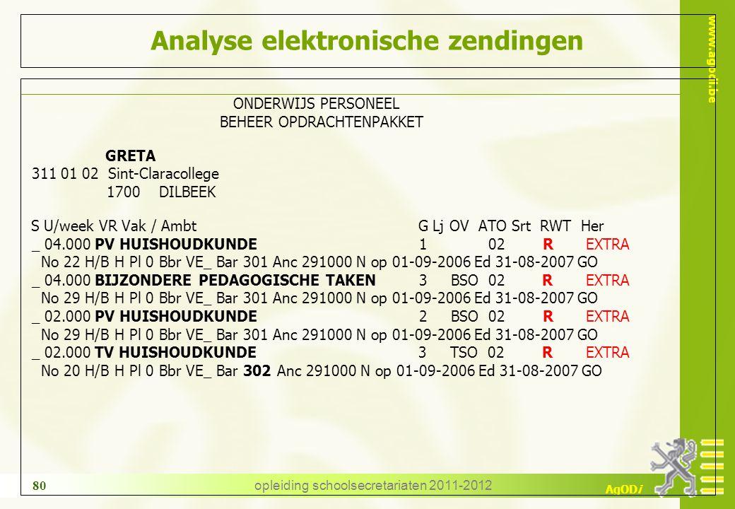 www.agodi.be AgODi opleiding schoolsecretariaten 2011-2012 80 Analyse elektronische zendingen ONDERWIJS PERSONEEL BEHEER OPDRACHTENPAKKET GRETA 311 01