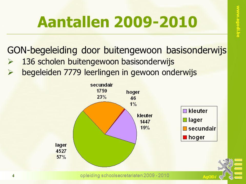 www.agodi.be AgODi opleiding schoolsecretariaten 2009 - 2010 5 Regelgeving  Omzendbrief 'Geïntegreerd onderwijs' GD/2003/05 van 11-09-2003'Geïntegreerd onderwijs'