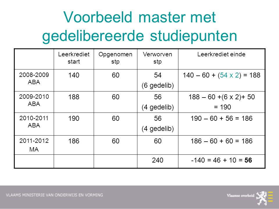 Voorbeeld master met gedelibereerde studiepunten Leerkrediet start Opgenomen stp Verworven stp Leerkrediet einde 2008-2009 ABA 1406054 (6 gedelib) 140