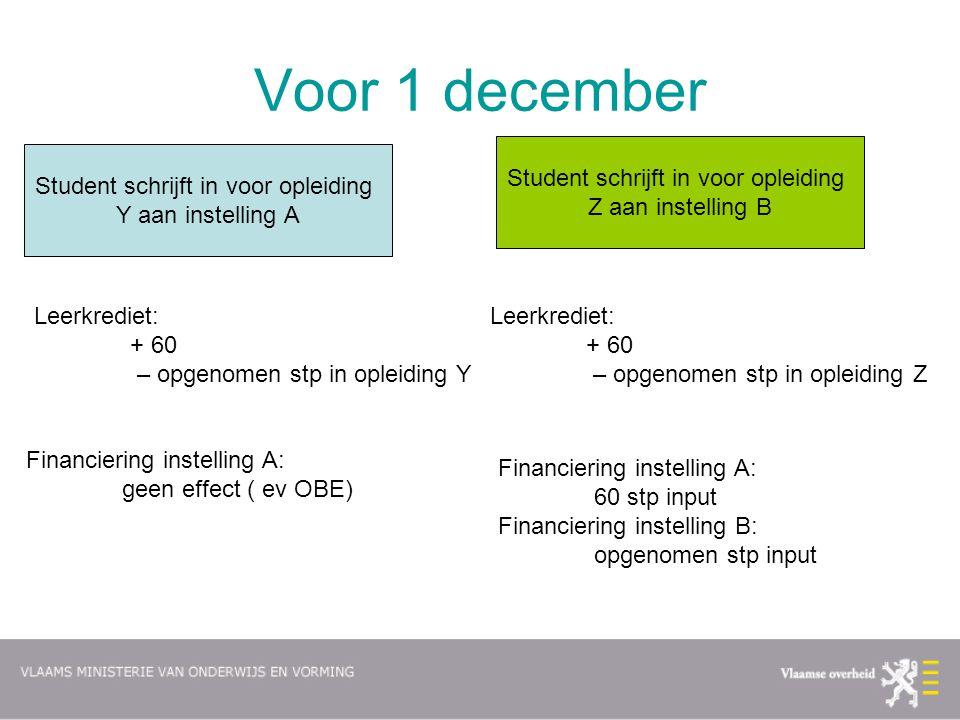 Voor 1 december Student schrijft in voor opleiding Y aan instelling A Student schrijft in voor opleiding Z aan instelling B Leerkrediet: + 60 – opgeno