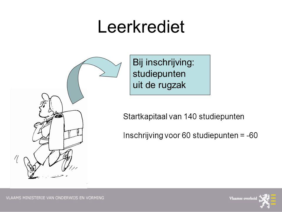 Leerkrediet Bij inschrijving: studiepunten uit de rugzak Startkapitaal van 140 studiepunten Inschrijving voor 60 studiepunten = -60