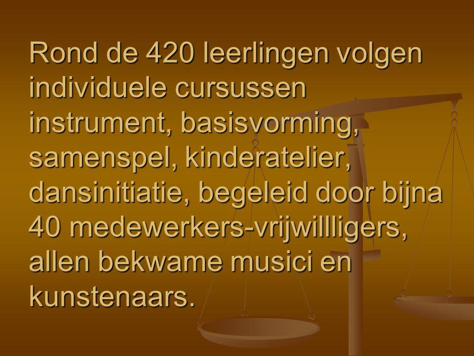 Rond de 420 leerlingen volgen individuele cursussen instrument, basisvorming, samenspel, kinderatelier, dansinitiatie, begeleid door bijna 40 medewerk