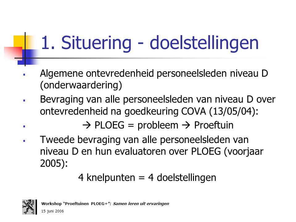 1. Situering - doelstellingen  Algemene ontevredenheid personeelsleden niveau D (onderwaardering)  Bevraging van alle personeelsleden van niveau D o