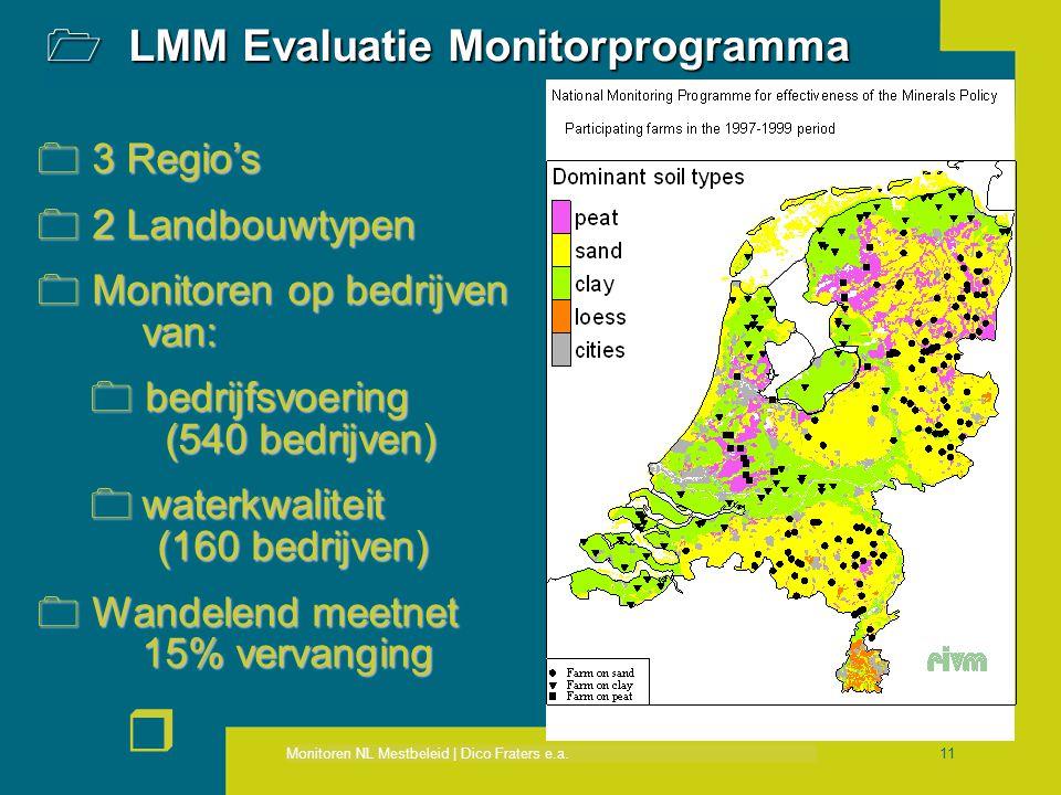 Monitoren NL Mestbeleid | Dico Fraters e.a. r 11  LMM Evaluatie Monitorprogramma  3 Regio's  2 Landbouwtypen  Monitoren op bedrijven van:  bedrij