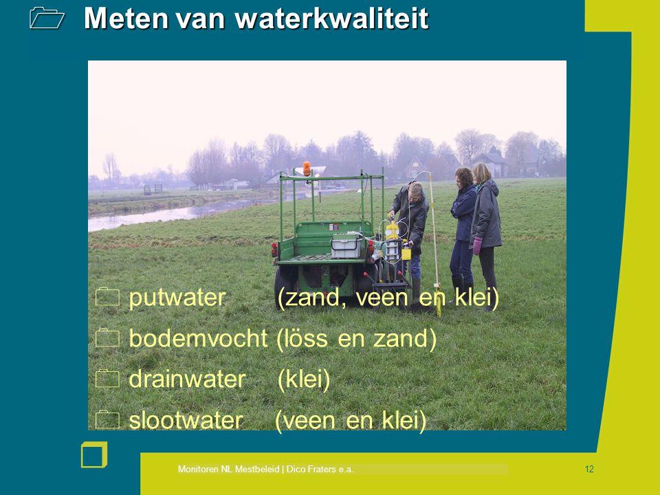 Monitoren NL Mestbeleid | Dico Fraters e.a. r 12  Meten van waterkwaliteit 0 putwater (zand, veen en klei) 0 bodemvocht (löss en zand) 0 drainwater (