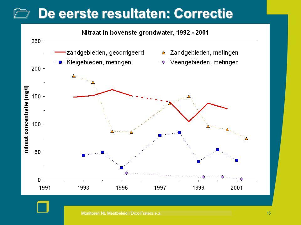 Monitoren NL Mestbeleid | Dico Fraters e.a. r 15  De eerste resultaten: Correctie