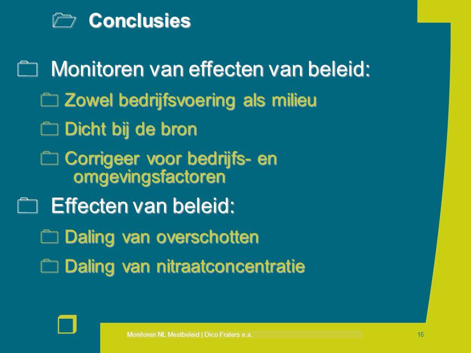 Monitoren NL Mestbeleid | Dico Fraters e.a. r 16  Conclusies  Monitoren van effecten van beleid:  Zowel bedrijfsvoering als milieu  Dicht bij de b