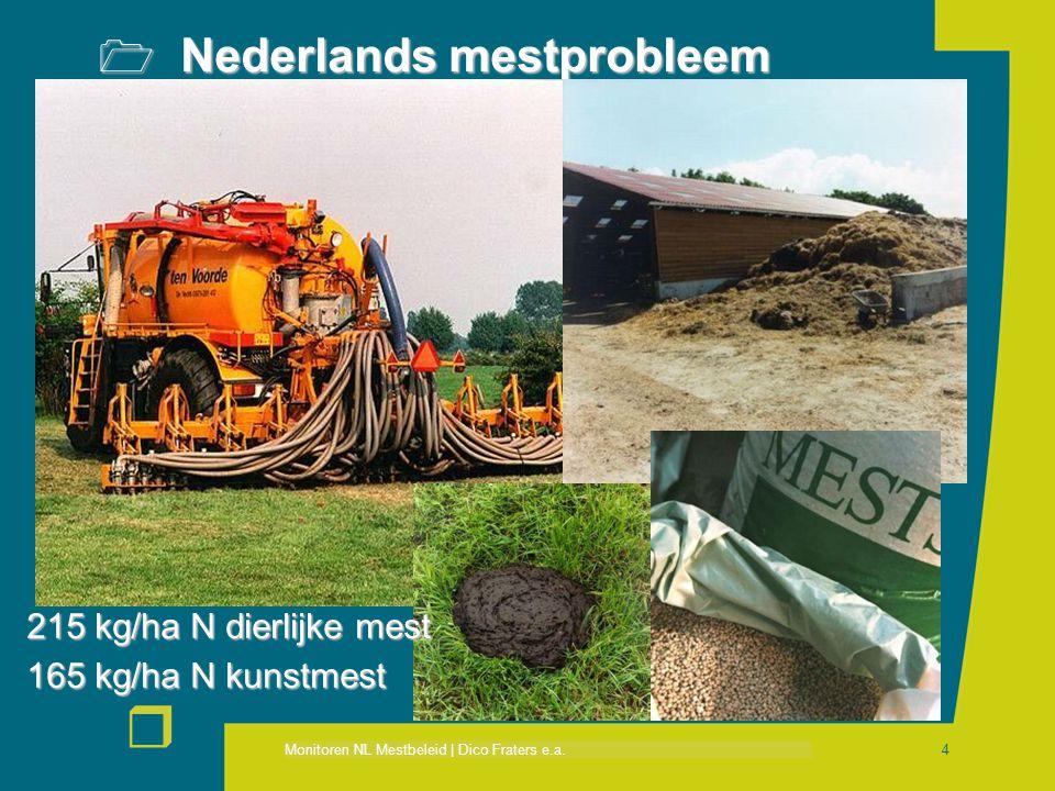 Monitoren NL Mestbeleid | Dico Fraters e.a. r 4  Nederlands mestprobleem 215 kg/ha N dierlijke mest 165 kg/ha N kunstmest