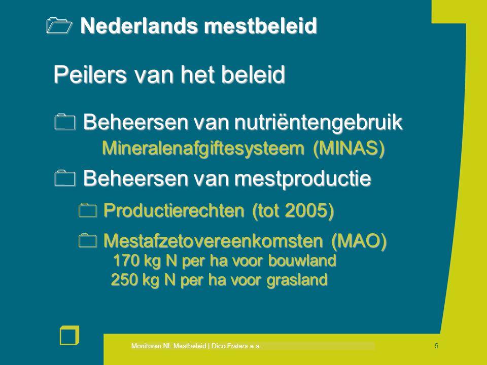 Monitoren NL Mestbeleid | Dico Fraters e.a. r 5 Peilers van het beleid  Beheersen van nutriëntengebruik Mineralenafgiftesysteem (MINAS)  Beheersen v