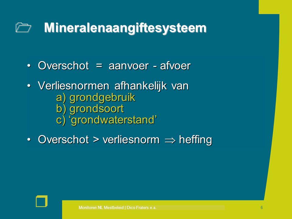 Monitoren NL Mestbeleid | Dico Fraters e.a. r 6  Mineralenaangiftesysteem Overschot = aanvoer - afvoerOverschot = aanvoer - afvoer Verliesnormen afha