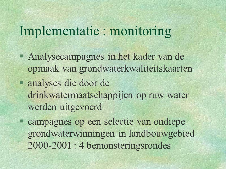 Implementatie : monitoring §Analysecampagnes in het kader van de opmaak van grondwaterkwaliteitskaarten §analyses die door de drinkwatermaatschappijen op ruw water werden uitgevoerd §campagnes op een selectie van ondiepe grondwaterwinningen in landbouwgebied 2000-2001 : 4 bemonsteringsrondes