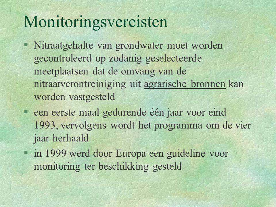Monitoringsvereisten §Nitraatgehalte van grondwater moet worden gecontroleerd op zodanig geselecteerde meetplaatsen dat de omvang van de nitraatverontreiniging uit agrarische bronnen kan worden vastgesteld §een eerste maal gedurende één jaar voor eind 1993, vervolgens wordt het programma om de vier jaar herhaald §in 1999 werd door Europa een guideline voor monitoring ter beschikking gesteld