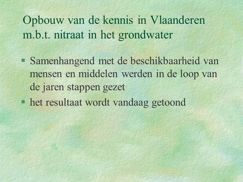 Opbouw van de kennis in Vlaanderen m.b.t.