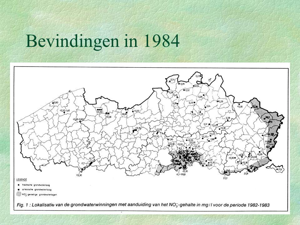 Bevindingen in 1984