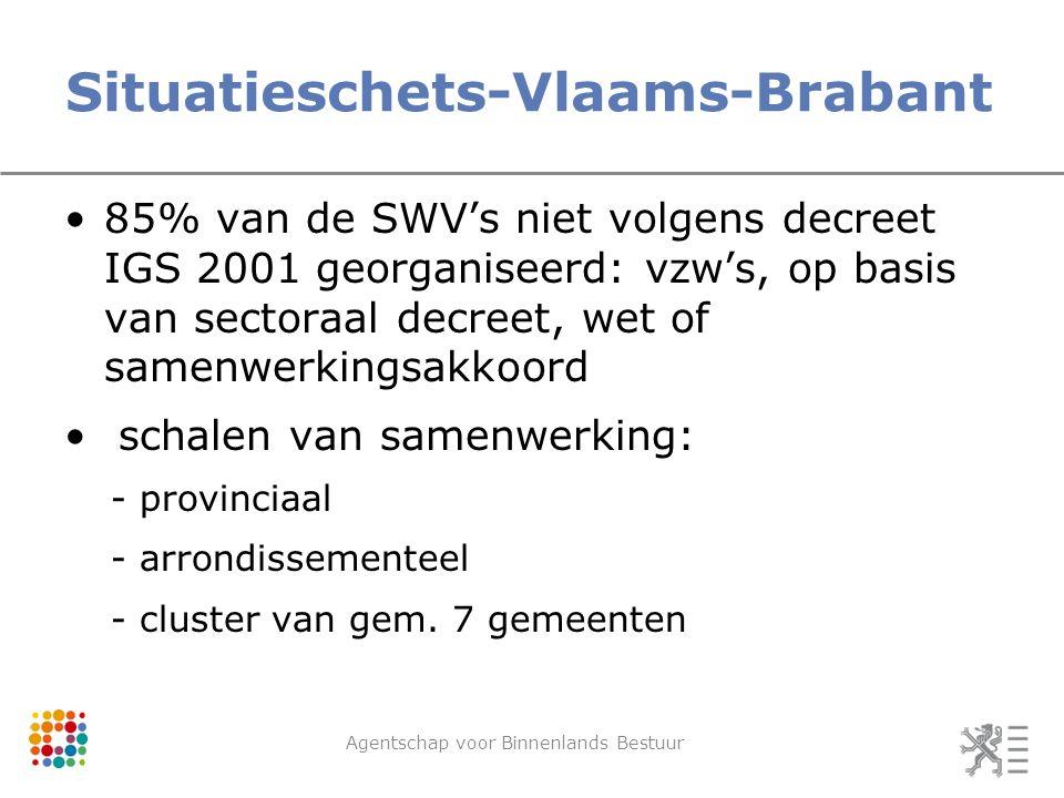 Situatieschets-Vlaams-Brabant Agentschap voor Binnenlands Bestuur 85% van de SWV's niet volgens decreet IGS 2001 georganiseerd: vzw's, op basis van sectoraal decreet, wet of samenwerkingsakkoord schalen van samenwerking: - provinciaal - arrondissementeel - cluster van gem.