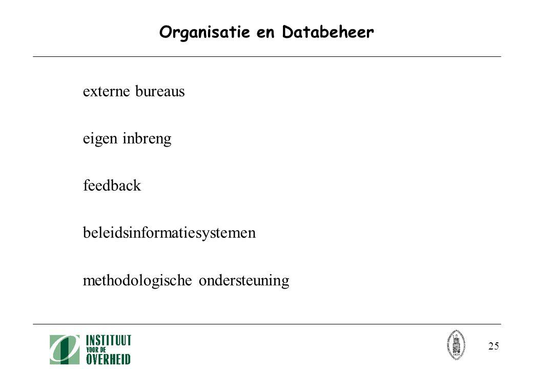 25 Organisatie en Databeheer externe bureaus eigen inbreng feedback beleidsinformatiesystemen methodologische ondersteuning