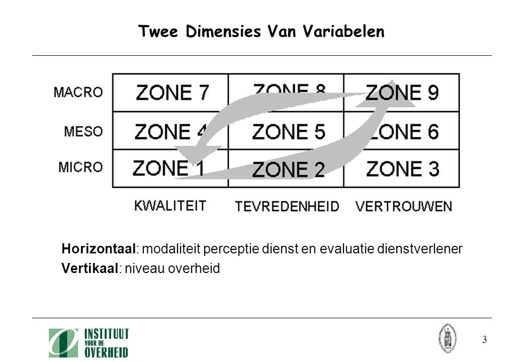 3 Twee Dimensies Van Variabelen Horizontaal: modaliteit perceptie dienst en evaluatie dienstverlener Vertikaal: niveau overheid